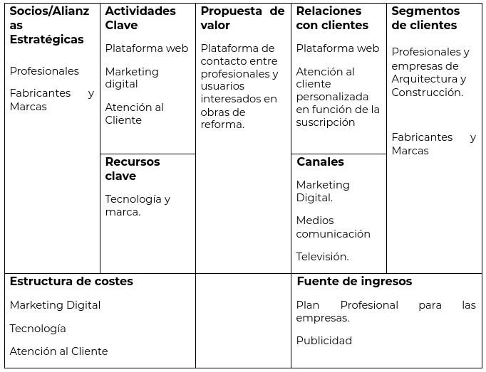 habitissimo-business-model-canvas
