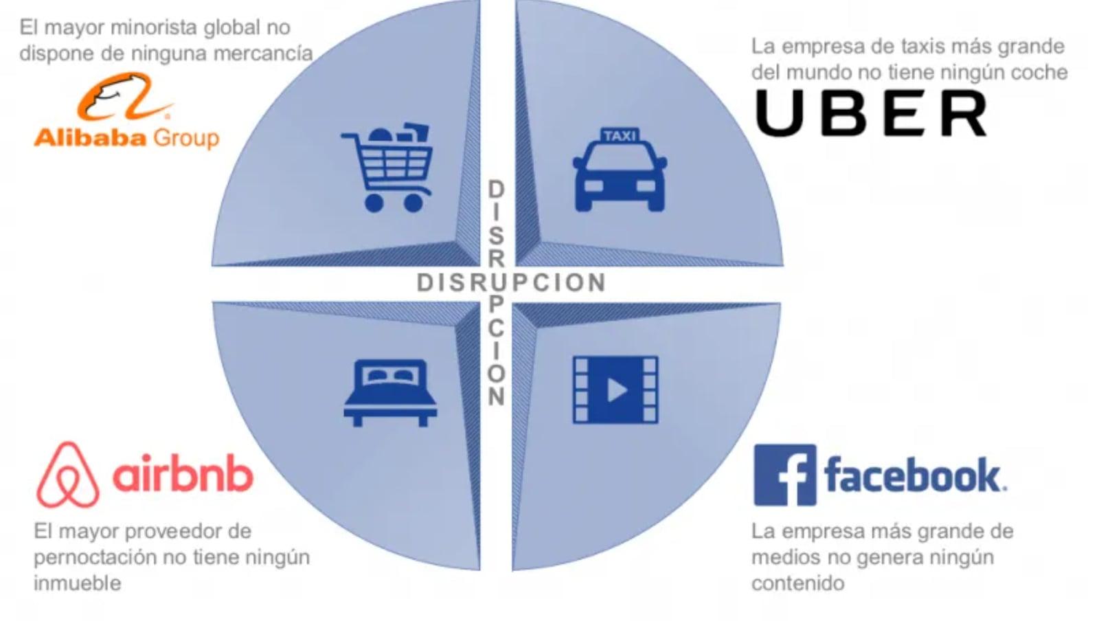 modelos-negocio-digitales